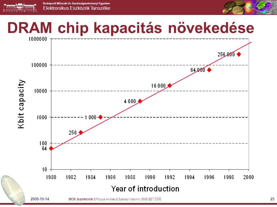 Budapesti Műszaki és Gazdaságtudomanyi Egyetem Elektronikus Eszközök Tanszéke 2008-10-14 MOS áramkörök © Poppe András & Székely Vladimír, BME-EET 2008