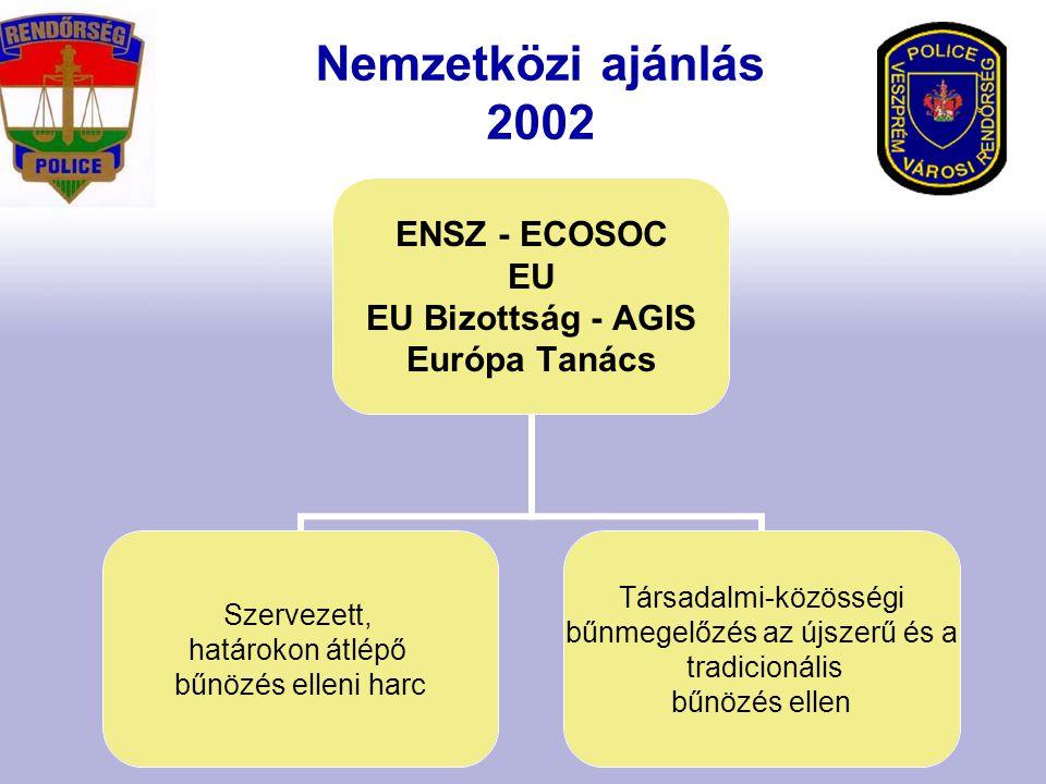ENSZ - ECOSOC EU EU Bizottság - AGIS Európa Tanács Szervezett, határokon átlépő bűnözés elleni harc Társadalmi-közösségi bűnmegelőzés az újszerű és a tradicionális bűnözés ellen Nemzetközi ajánlás 2002
