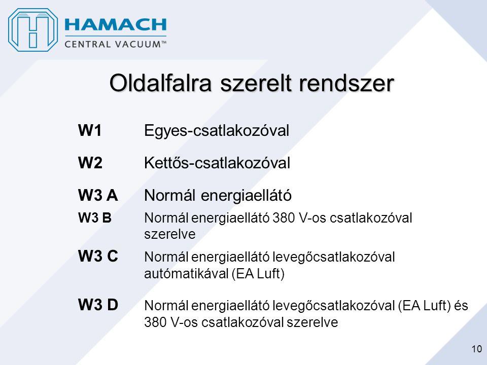 10 W3 ANormál energiaellátó Oldalfalra szerelt rendszer Oldalfalra szerelt rendszer W1Egyes-csatlakozóval W2Kettős-csatlakozóval W3 BNormál energiaell