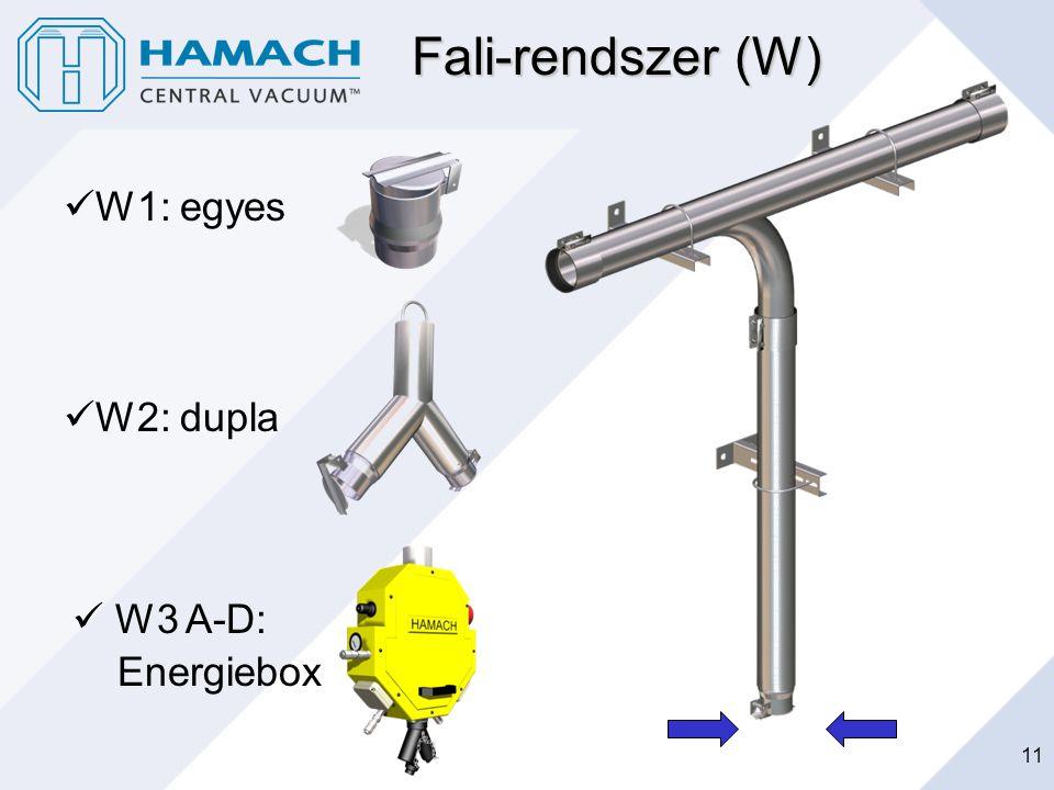 11 Fali-rendszer (W) Fali-rendszer (W) W1: egyes W2: dupla W3 A-D: Energiebox