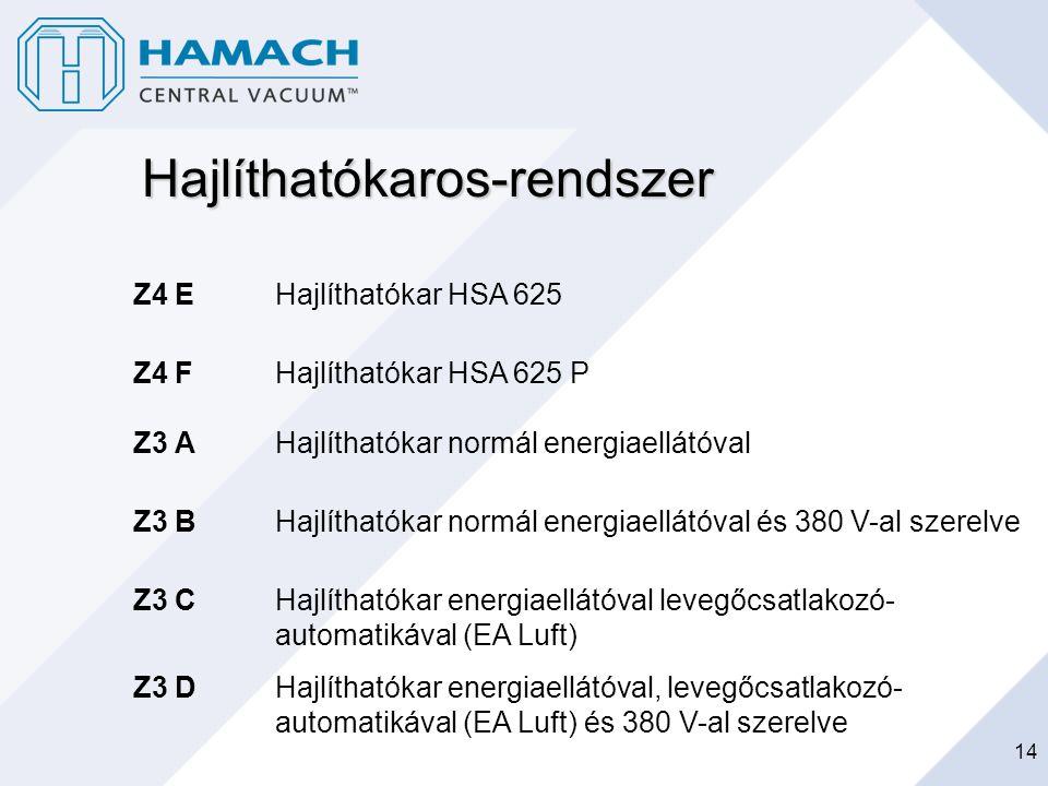 14 Hajlíthatókaros-rendszer Z4 EHajlíthatókar HSA 625 Z4 FHajlíthatókar HSA 625 P Z3 AHajlíthatókar normál energiaellátóval Z3 BHajlíthatókar normál e