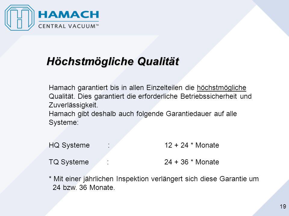 19 Höchstmögliche Qualität Hamach garantiert bis in allen Einzelteilen die höchstmögliche Qualität. Dies garantiert die erforderliche Betriebssicherhe