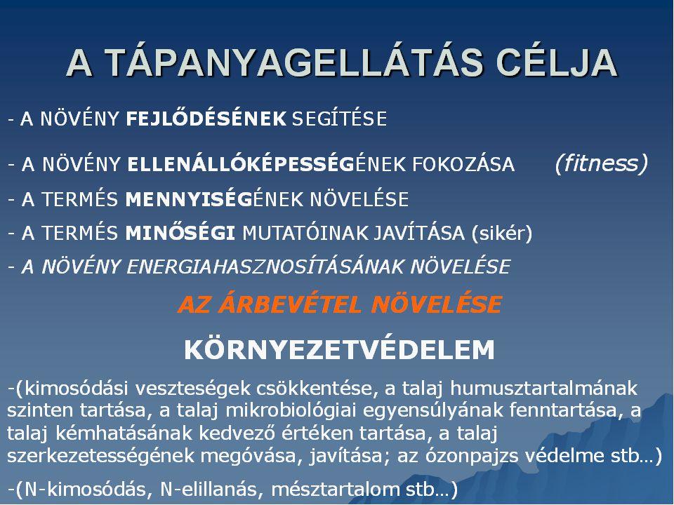 Magyarország talajainak mikroelem-ellátottsága a megvizsgált terület %-ában MegyeMnZnCu GyengeJóGyengeJóGyengeJó Baranya13876634195 Bács1002575694 Békés69485152377 Borsod1005545100 Csongrád1005644694 Fejér1998713 87 Győr138757431288 Hajdú1001288100 Heves3973565496