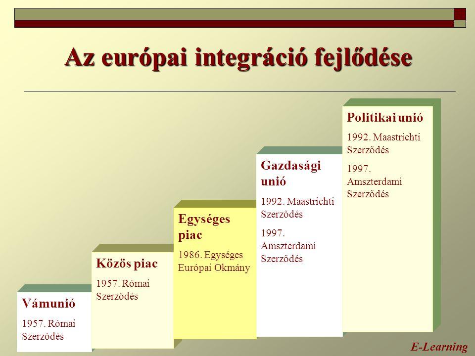 Az európai integráció fejlődése E-Learning Vámunió 1957. Római Szerződés Közös piac 1957. Római Szerződés Egységes piac 1986. Egységes Európai Okmány