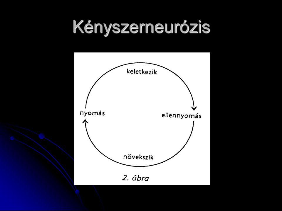 Kényszerneurózis