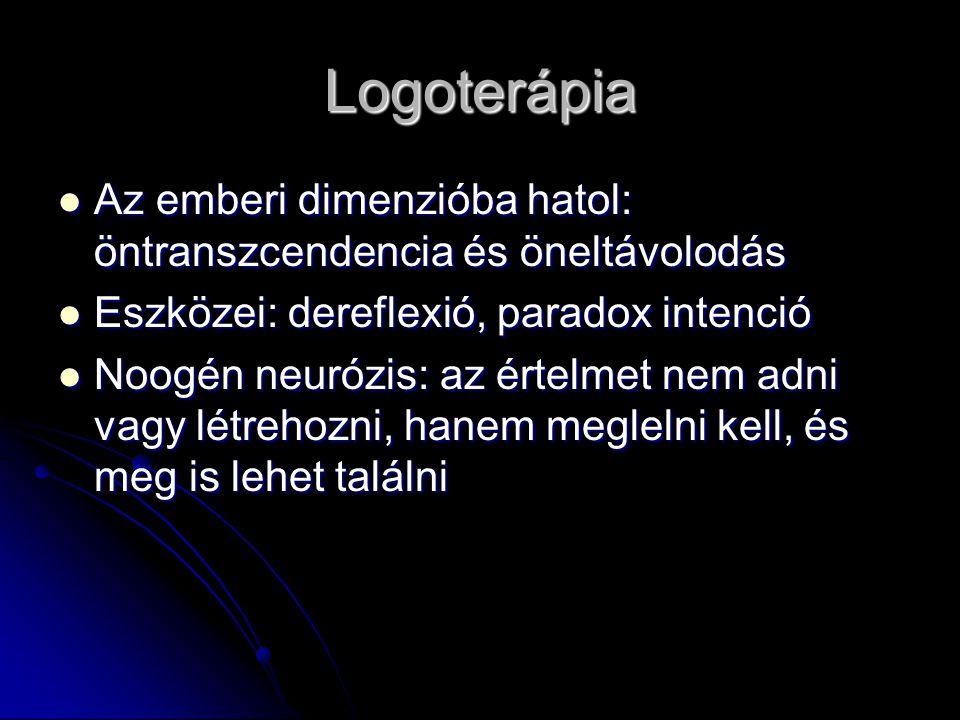 Logoterápia Az emberi dimenzióba hatol: öntranszcendencia és öneltávolodás Az emberi dimenzióba hatol: öntranszcendencia és öneltávolodás Eszközei: de