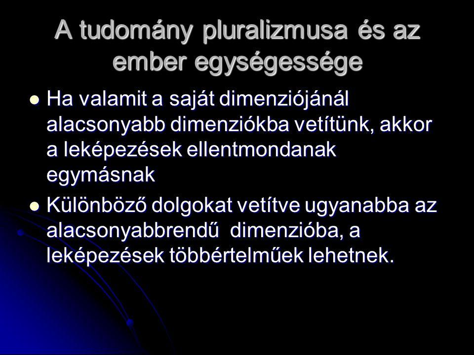 A tudomány pluralizmusa és az ember egységessége Ha valamit a saját dimenziójánál alacsonyabb dimenziókba vetítünk, akkor a leképezések ellentmondanak