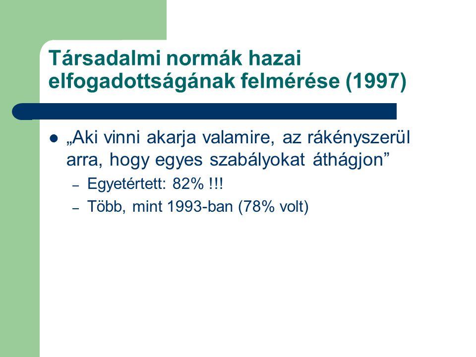 """Társadalmi normák hazai elfogadottságának felmérése (1997) """"Aki vinni akarja valamire, az rákényszerül arra, hogy egyes szabályokat áthágjon"""" – Egyeté"""