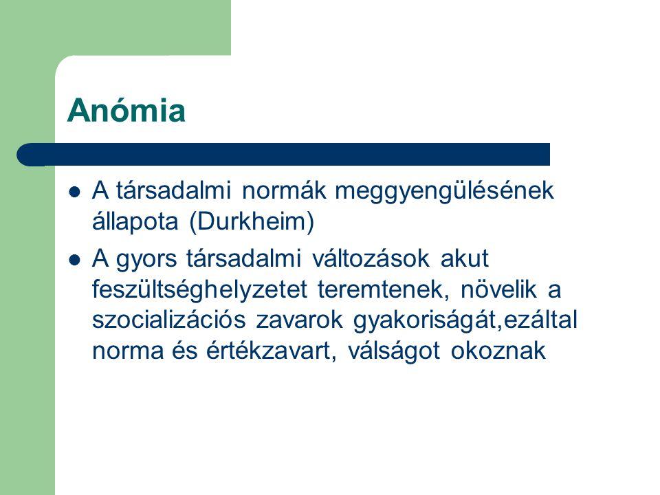Anómia A társadalmi normák meggyengülésének állapota (Durkheim) A gyors társadalmi változások akut feszültséghelyzetet teremtenek, növelik a szocializ