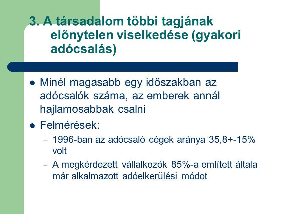 3. A társadalom többi tagjának előnytelen viselkedése (gyakori adócsalás) Minél magasabb egy időszakban az adócsalók száma, az emberek annál hajlamosa