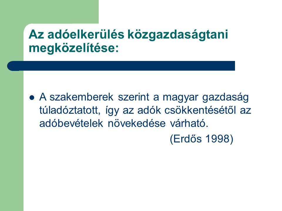 Az adóelkerülés közgazdaságtani megközelítése: A szakemberek szerint a magyar gazdaság túladóztatott, így az adók csökkentésétől az adóbevételek növek