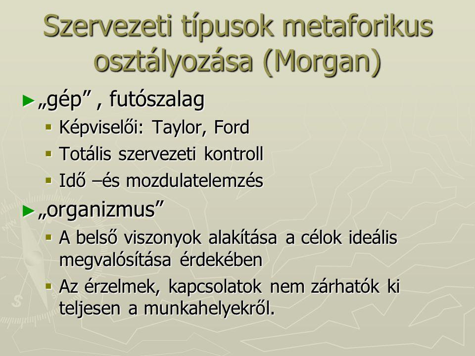 """Szervezeti típusok metaforikus osztályozása (Morgan) ► """"gép"""", futószalag  Képviselői: Taylor, Ford  Totális szervezeti kontroll  Idő –és mozdulatel"""