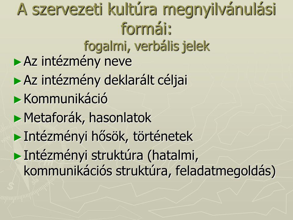 A szervezeti kultúra megnyilvánulási formái: fogalmi, verbális jelek ► Az intézmény neve ► Az intézmény deklarált céljai ► Kommunikáció ► Metaforák, h