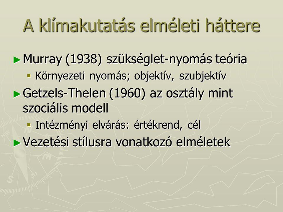 A klímakutatás elméleti háttere ► Murray (1938) szükséglet-nyomás teória  Környezeti nyomás; objektív, szubjektív ► Getzels-Thelen (1960) az osztály