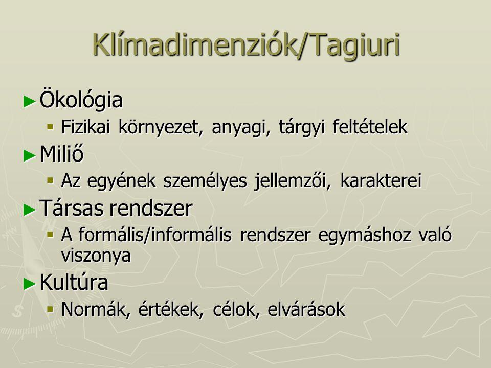 Klímadimenziók/Tagiuri ► Ökológia  Fizikai környezet, anyagi, tárgyi feltételek ► Miliő  Az egyének személyes jellemzői, karakterei ► Társas rendsze