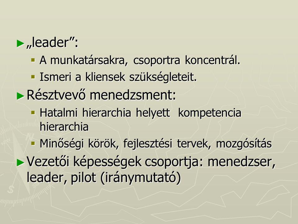 """► """"leader"""":  A munkatársakra, csoportra koncentrál.  Ismeri a kliensek szükségleteit. ► Résztvevő menedzsment:  Hatalmi hierarchia helyett kompeten"""