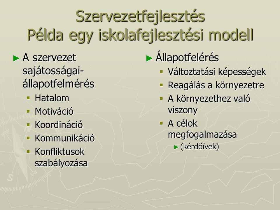 Szervezetfejlesztés Példa egy iskolafejlesztési modell ► A szervezet sajátosságai- állapotfelmérés  Hatalom  Motiváció  Koordináció  Kommunikáció