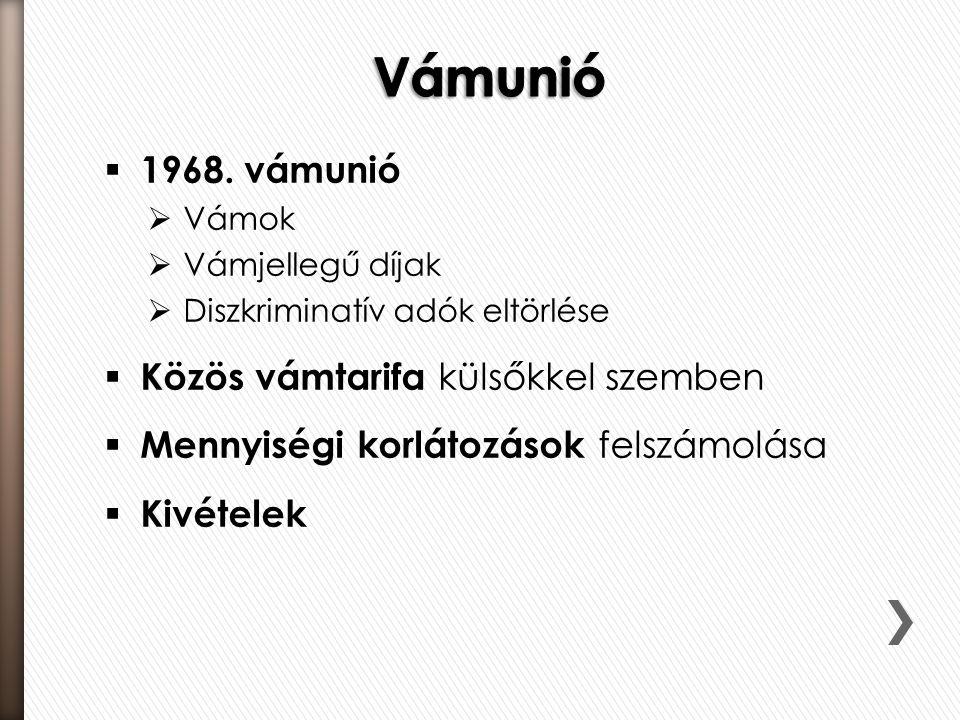  1968. vámunió  Vámok  Vámjellegű díjak  Diszkriminatív adók eltörlése  Közös vámtarifa külsőkkel szemben  Mennyiségi korlátozások felszámolása