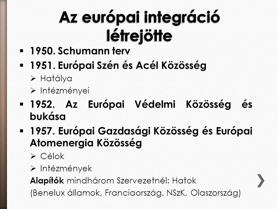  1950. Schumann terv  1951. Európai Szén és Acél Közösség  Hatálya  Intézményei  1952. Az Európai Védelmi Közösség és bukása  1957. Európai Gazd