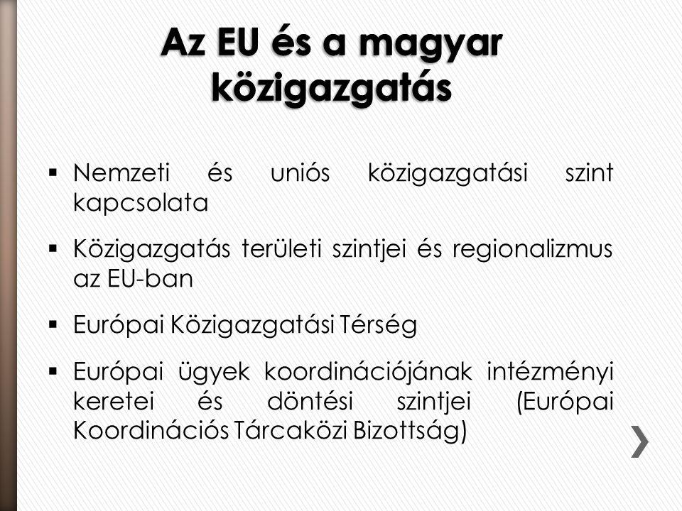  Nemzeti és uniós közigazgatási szint kapcsolata  Közigazgatás területi szintjei és regionalizmus az EU-ban  Európai Közigazgatási Térség  Európai