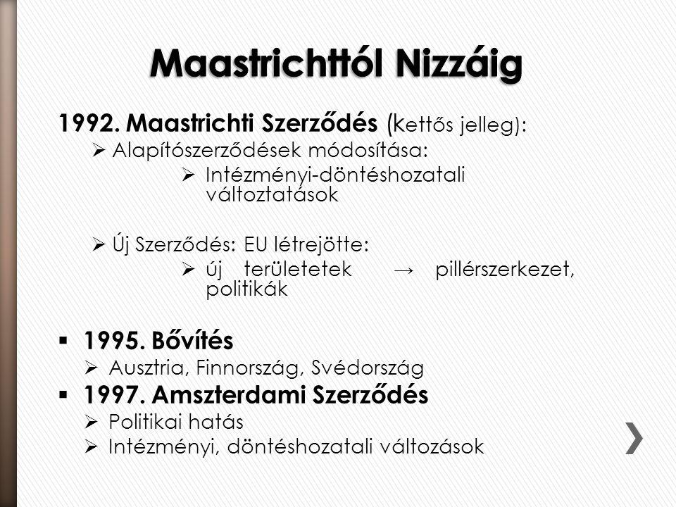 1992. Maastrichti Szerződés (k ettős jelleg):  Alapítószerződések módosítása:  Intézményi-döntéshozatali változtatások  Új Szerződés: EU létrejötte