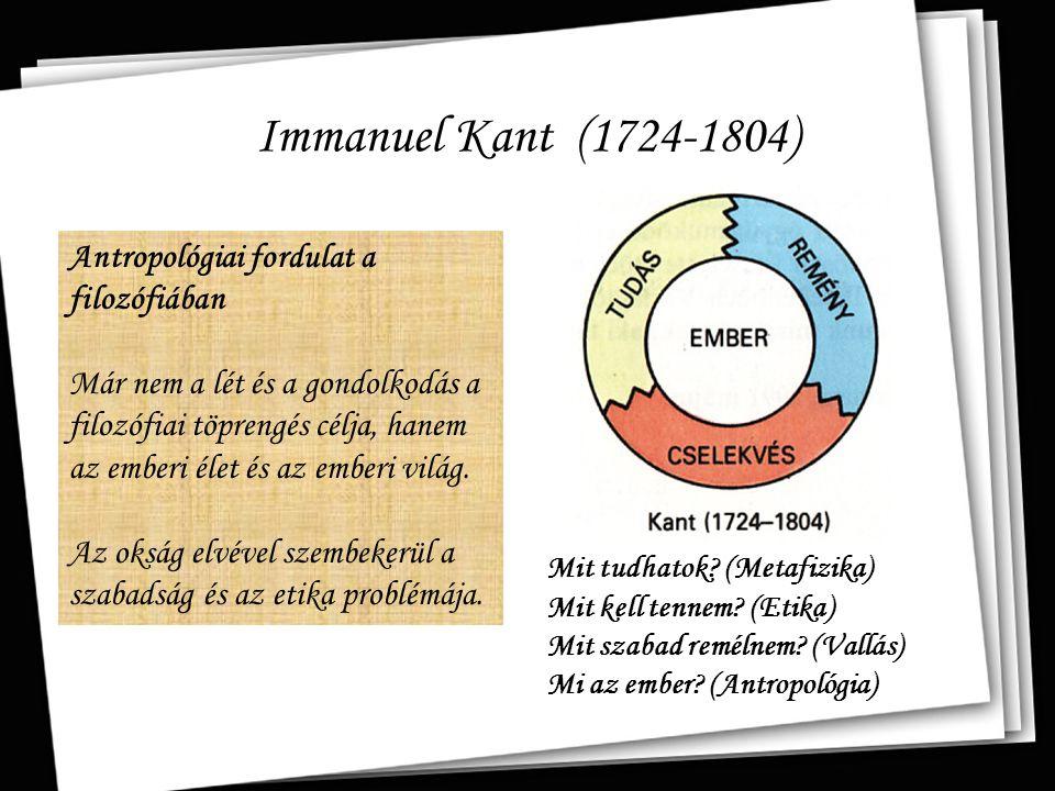 Immanuel Kant (1724-1804) Mit tudhatok? (Metafizika) Mit kell tennem? (Etika) Mit szabad remélnem? (Vallás) Mi az ember? (Antropológia) Antropológiai