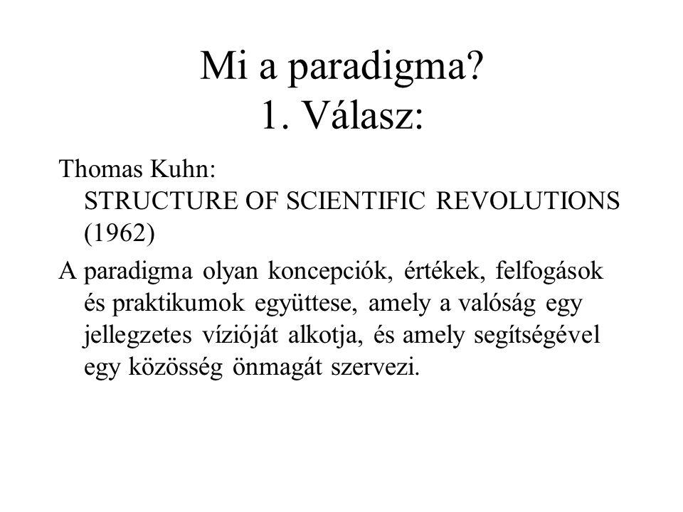 Mi a paradigma. 1.