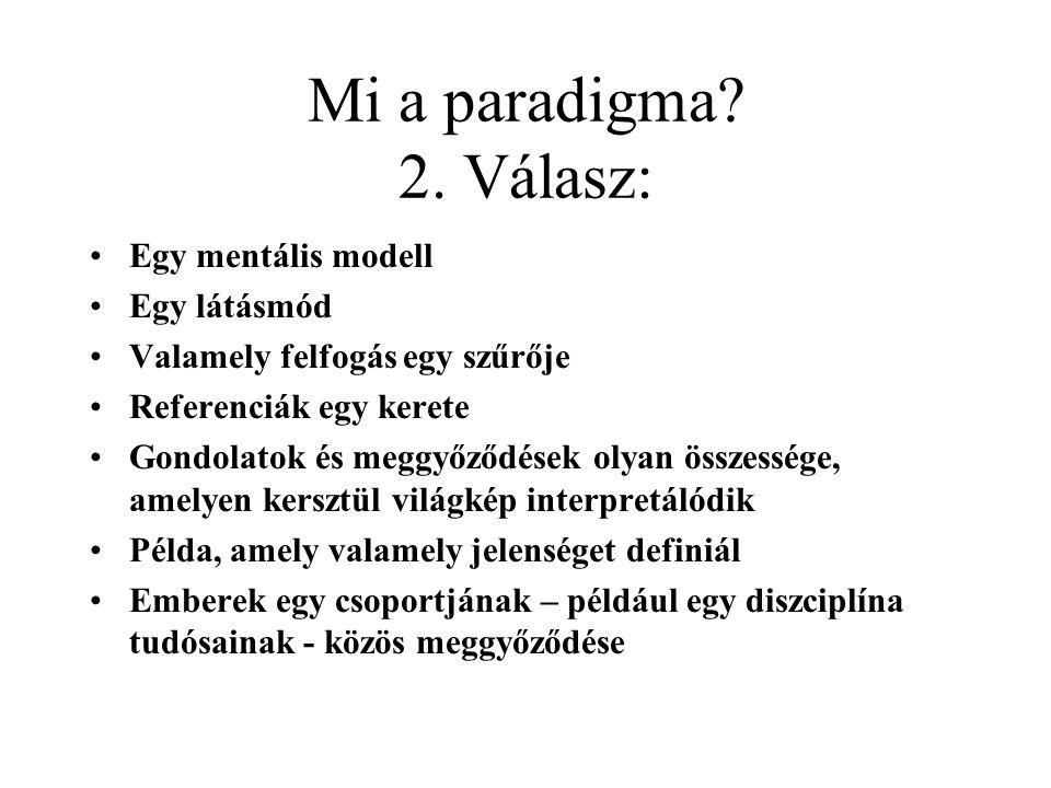 Mi a paradigma. 2.