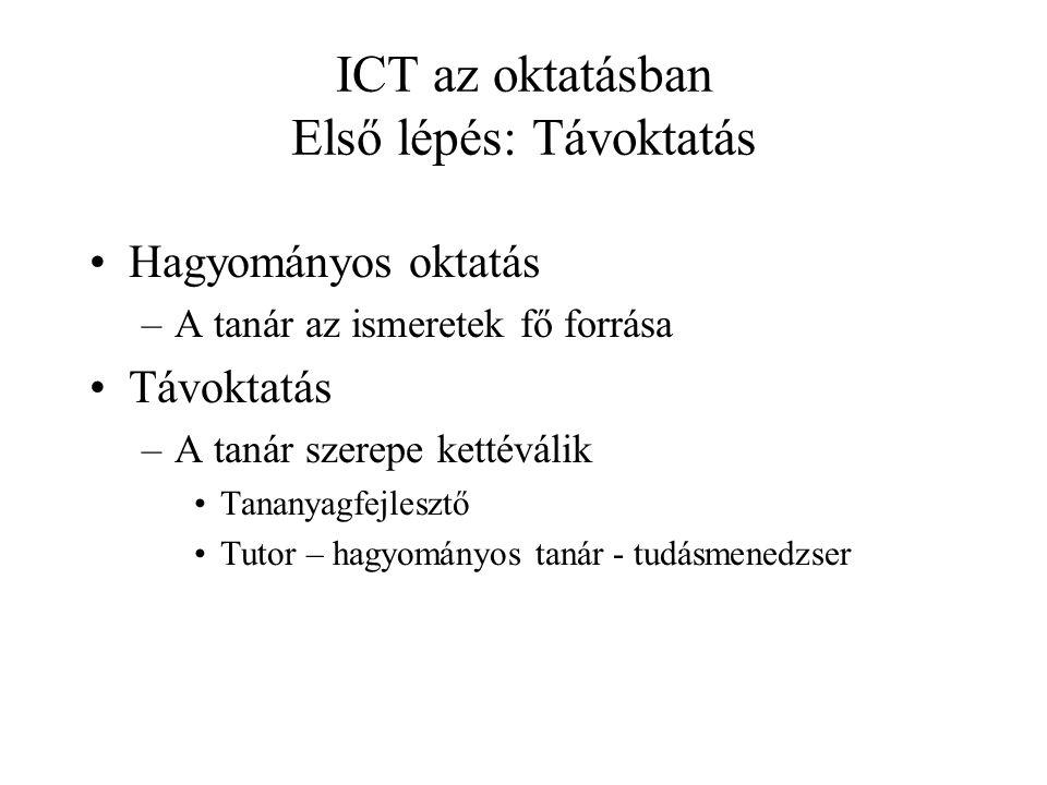 ICT az oktatásban Első lépés: Távoktatás Hagyományos oktatás –A tanár az ismeretek fő forrása Távoktatás –A tanár szerepe kettéválik Tananyagfejlesztő Tutor – hagyományos tanár - tudásmenedzser