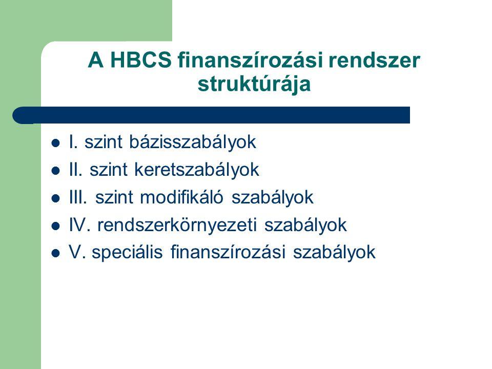 A HBCS finanszírozási rendszer struktúrája I.szint bázisszabályok II.