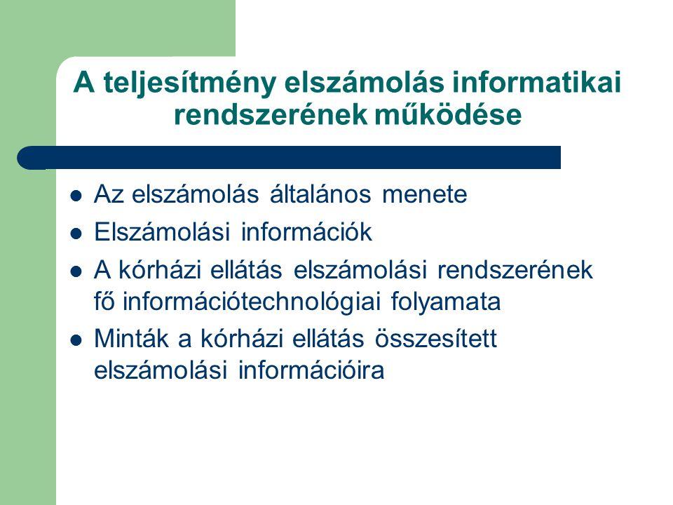 A teljesítmény elszámolás informatikai rendszerének működése Az elszámolás általános menete Elszámolási információk A kórházi ellátás elszámolási rendszerének fő információtechnológiai folyamata Minták a kórházi ellátás összesített elszámolási információira