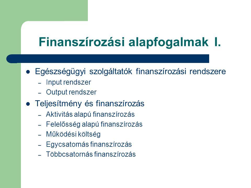 Finanszírozási alapfogalmakI.