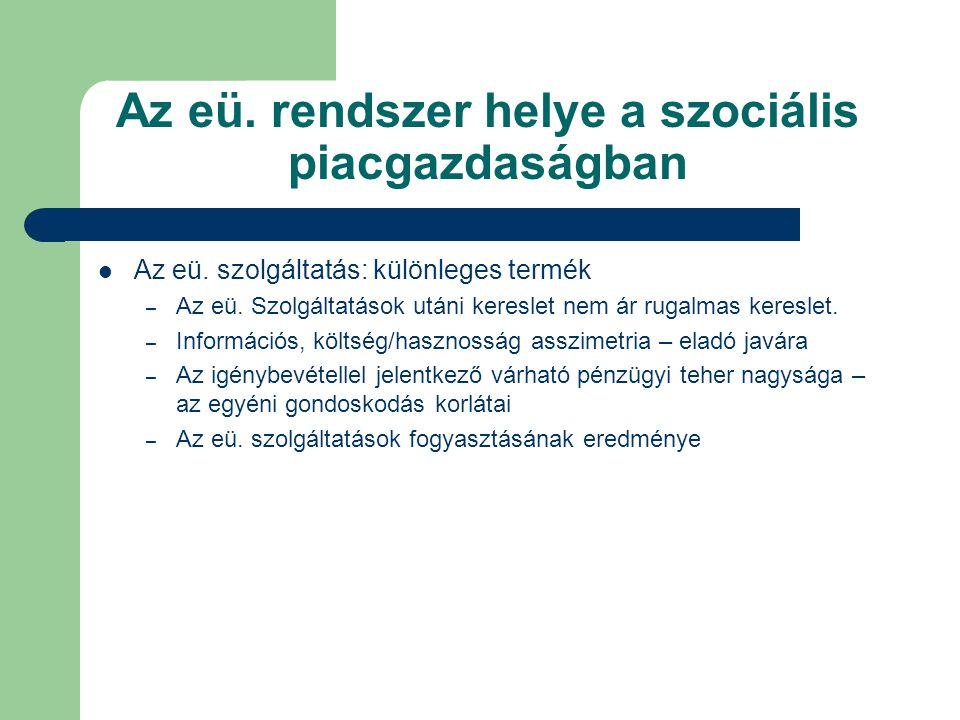 Az eü.rendszer helye a szociális piacgazdaságban Az eü.