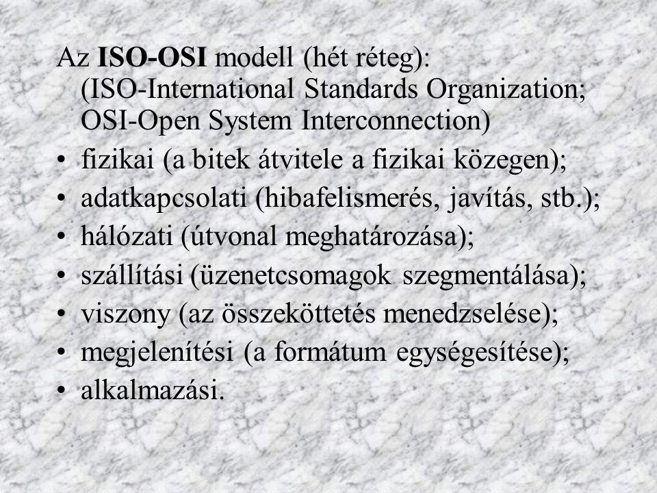 Az ISO-OSI modell (hét réteg): (ISO-International Standards Organization; OSI-Open System Interconnection) fizikai (a bitek átvitele a fizikai közegen); adatkapcsolati (hibafelismerés, javítás, stb.); hálózati (útvonal meghatározása); szállítási (üzenetcsomagok szegmentálása); viszony (az összeköttetés menedzselése); megjelenítési (a formátum egységesítése); alkalmazási.