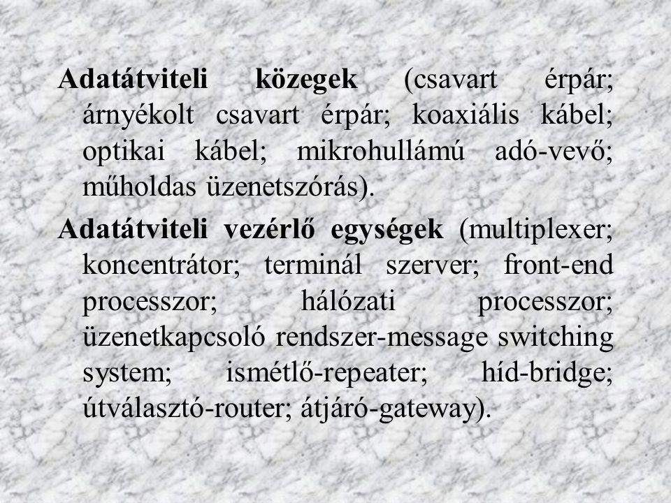 Adatátviteli közegek (csavart érpár; árnyékolt csavart érpár; koaxiális kábel; optikai kábel; mikrohullámú adó-vevő; műholdas üzenetszórás).