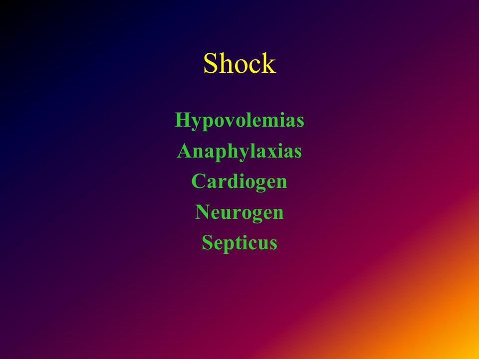 Shock Hypovolemias Anaphylaxias Cardiogen Neurogen Septicus