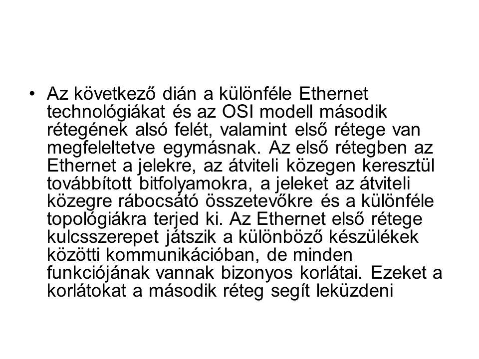 Az következő dián a különféle Ethernet technológiákat és az OSI modell második rétegének alsó felét, valamint első rétege van megfeleltetve egymásnak.