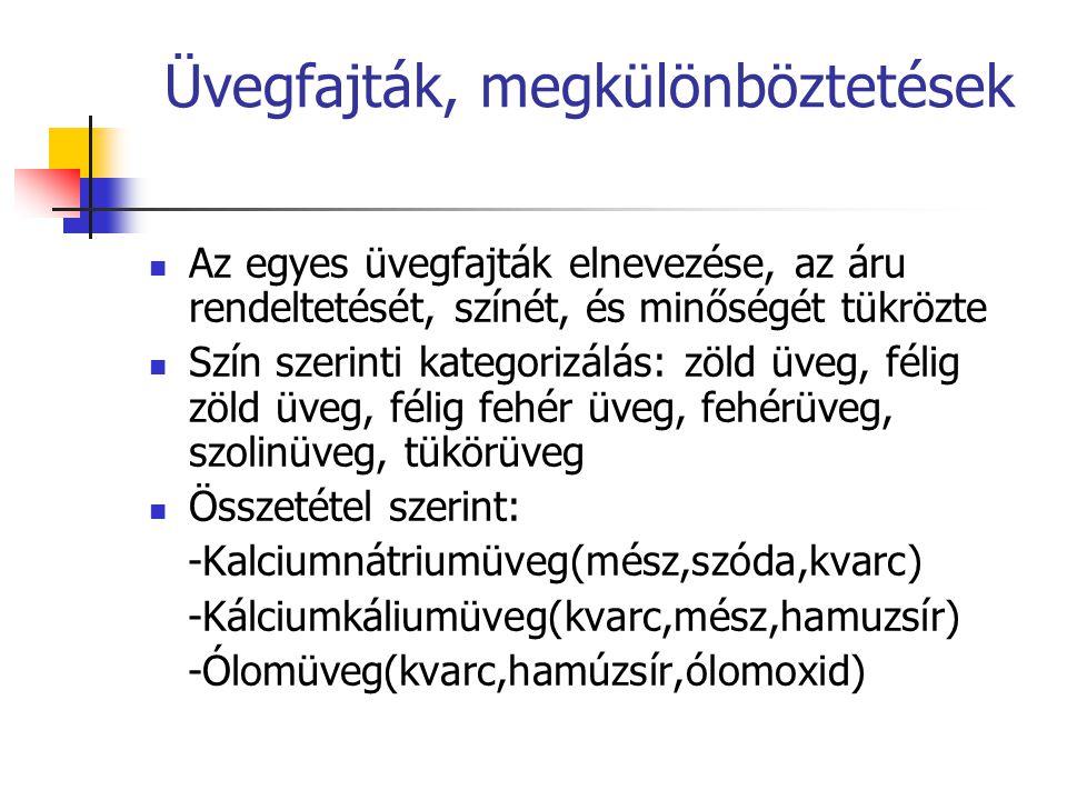 Üvegfajták, megkülönböztetések Az egyes üvegfajták elnevezése, az áru rendeltetését, színét, és minőségét tükrözte Szín szerinti kategorizálás: zöld üveg, félig zöld üveg, félig fehér üveg, fehérüveg, szolinüveg, tükörüveg Összetétel szerint: -Kalciumnátriumüveg(mész,szóda,kvarc) -Kálciumkáliumüveg(kvarc,mész,hamuzsír) -Ólomüveg(kvarc,hamúzsír,ólomoxid)