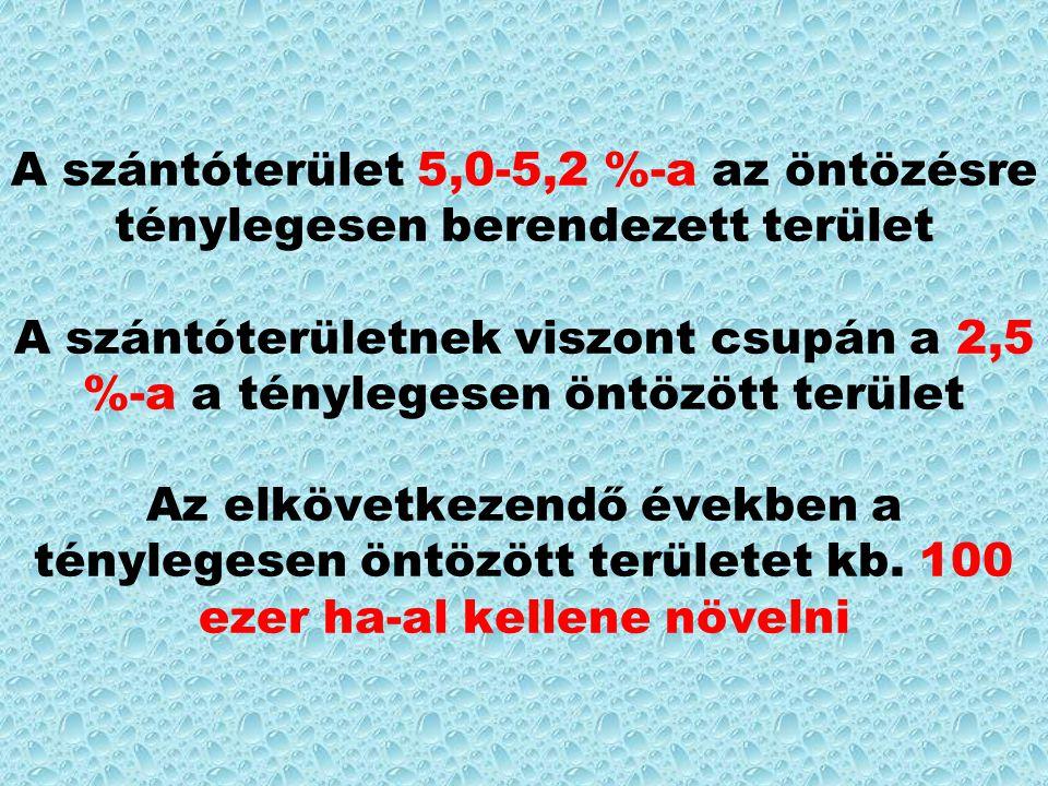 A szántóterület 5,0-5,2 %-a az öntözésre ténylegesen berendezett terület A szántóterületnek viszont csupán a 2,5 %-a a ténylegesen öntözött terület Az