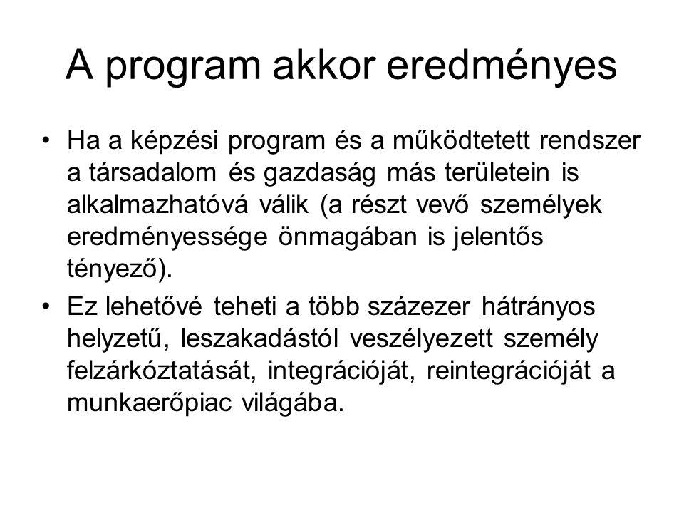 A program akkor eredményes Ha a képzési program és a működtetett rendszer a társadalom és gazdaság más területein is alkalmazhatóvá válik (a részt vevő személyek eredményessége önmagában is jelentős tényező).