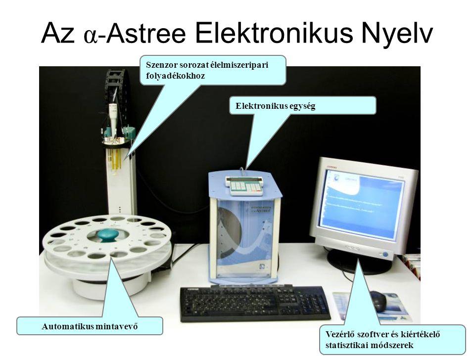 Az α- Astree Elektronikus Nyelv Elektronikus egység Automatikus mintavevő Vezérlő szoftver és kiértékelő statisztikai módszerek Szenzor sorozat élelmiszeripari folyadékokhoz