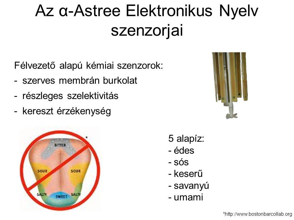 *http://www.bostonbarcollab.org * Az α-Astree Elektronikus Nyelv szenzorjai Félvezető alapú kémiai szenzorok: -szerves membrán burkolat -részleges szelektivitás -kereszt érzékenység 5 alapíz: -édes -sós -keserű -savanyú -umami