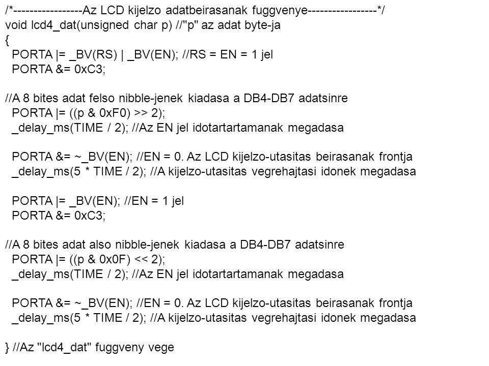 /*-----------------Az LCD kijelzo adatbeirasanak fuggvenye-----------------*/ void lcd4_dat(unsigned char p) //