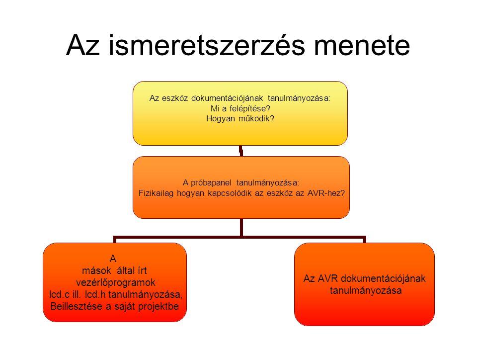 Az ismeretszerzés menete Az eszköz dokumentációjának tanulmányozása: Mi a felépítése? Hogyan működik? A próbapanel tanulmányozása: Fizikailag hogyan k