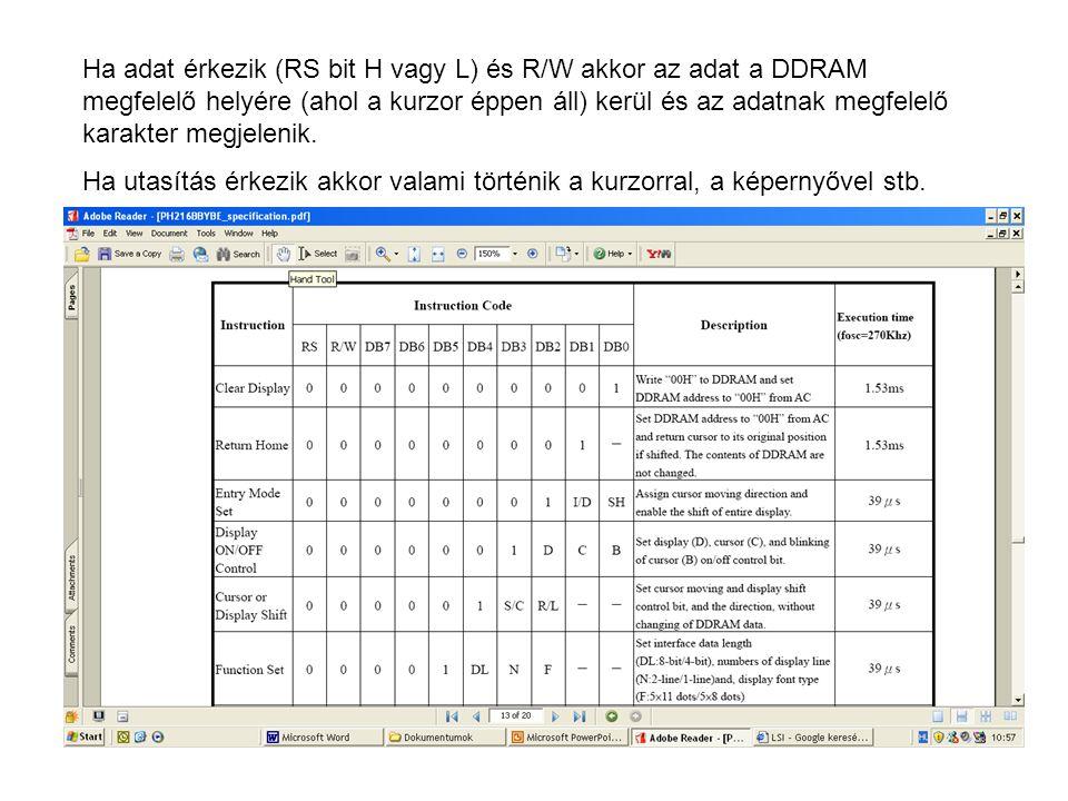 Ha adat érkezik (RS bit H vagy L) és R/W akkor az adat a DDRAM megfelelő helyére (ahol a kurzor éppen áll) kerül és az adatnak megfelelő karakter megj