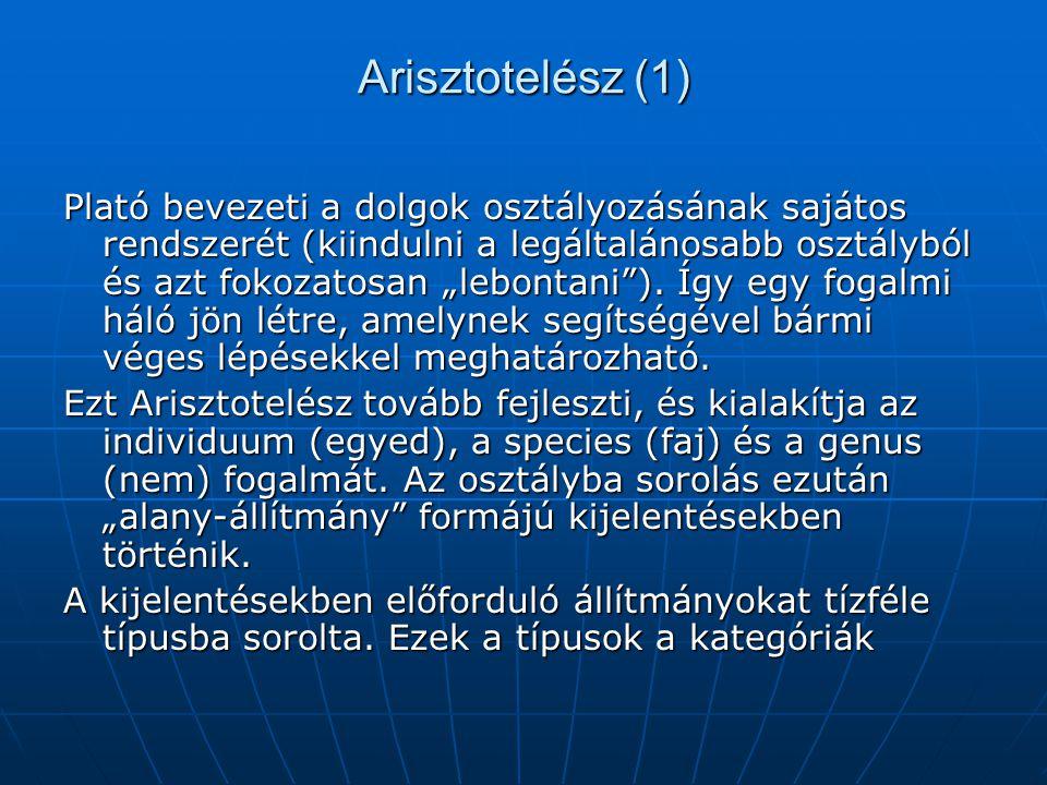 """Arisztotelész (1) Plató bevezeti a dolgok osztályozásának sajátos rendszerét (kiindulni a legáltalánosabb osztályból és azt fokozatosan """"lebontani"""")."""
