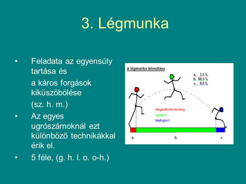 3. Légmunka Feladata az egyensúly tartása és a káros forgások kiküszöbölése (sz. h. m.) Az egyes ugrószámoknál ezt különböző technikákkal érik el. 5 f