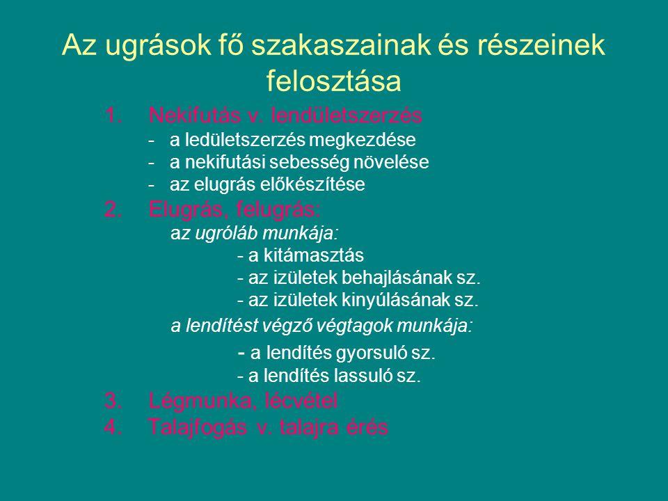 Az ugrások fő szakaszainak és részeinek felosztása 1.Nekifutás v. lendületszerzés - a ledületszerzés megkezdése - a nekifutási sebesség növelése - az