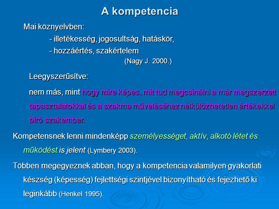 A kompetencia Kompetensnek lenni mindenképp személyességet, aktív, alkotó létet és működést is jelent (Lymbery 2003). Többen megegyeznek abban, hogy a