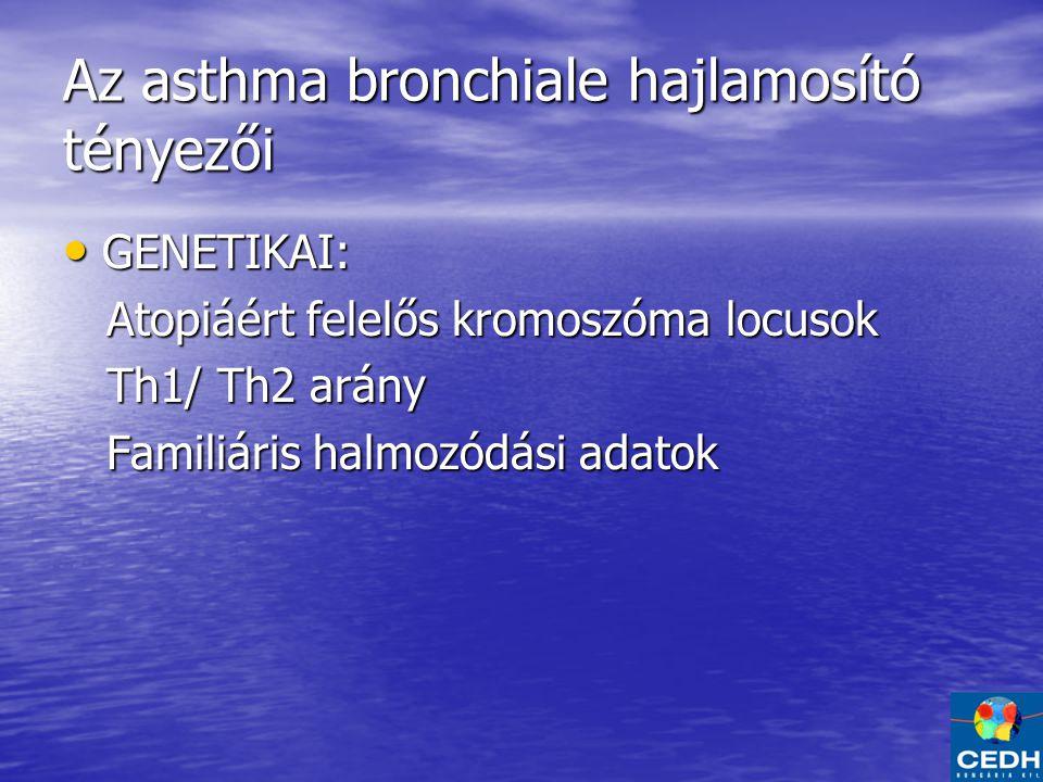 Az asthma bronchiale hajlamosító tényezői GENETIKAI: GENETIKAI: Atopiáért felelős kromoszóma locusok Atopiáért felelős kromoszóma locusok Th1/ Th2 arány Th1/ Th2 arány Familiáris halmozódási adatok Familiáris halmozódási adatok